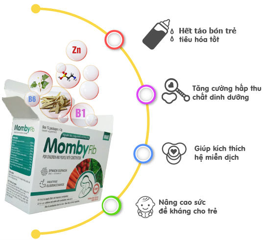 tác-dụng-cốm-vi-sinh-momby-fit