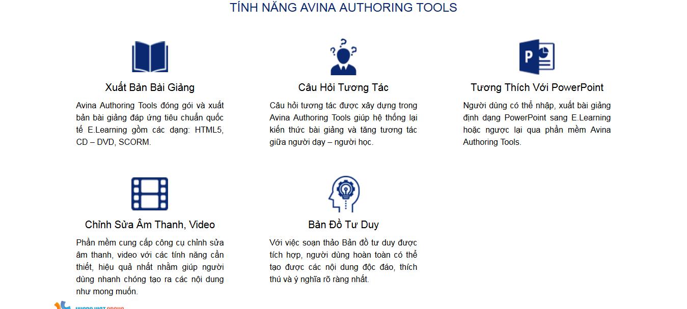 loi-ich-phan-mem-soan-bai-giang-avina-authoring-tool-2